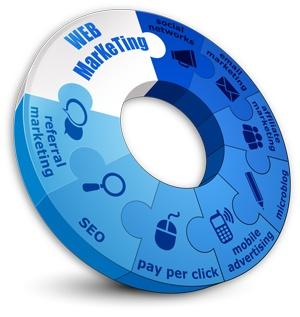 Online marketing, internet markeing, adwords, seo, email marketing social media